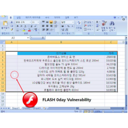 Novi 0-day Flash Player se koristi u napadima na korisnike Windowsa